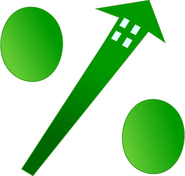procentní růst